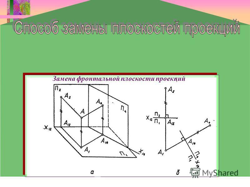 Замена фронтальной плоскости проекций
