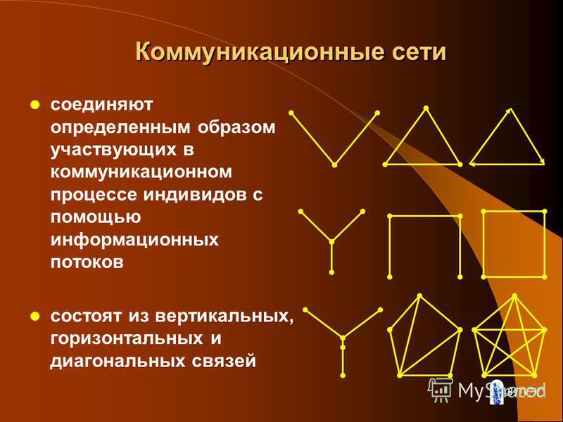 Коммуникационные сети соединяют определенным образом участвующих в коммуникационном процессе индивидов с помощью информационных потоков состоят из вертикальных, горизонтальных и диагональных связей