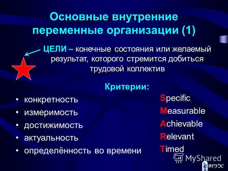 Критерии: конкретность измеримость достижимость актуальность определённость во времени Основные внутренние переменные организации (1) Specific Measurable Achievable Relevant Timed ЦЕЛИ – конечные состояния или желаемый результат, которого стремится д