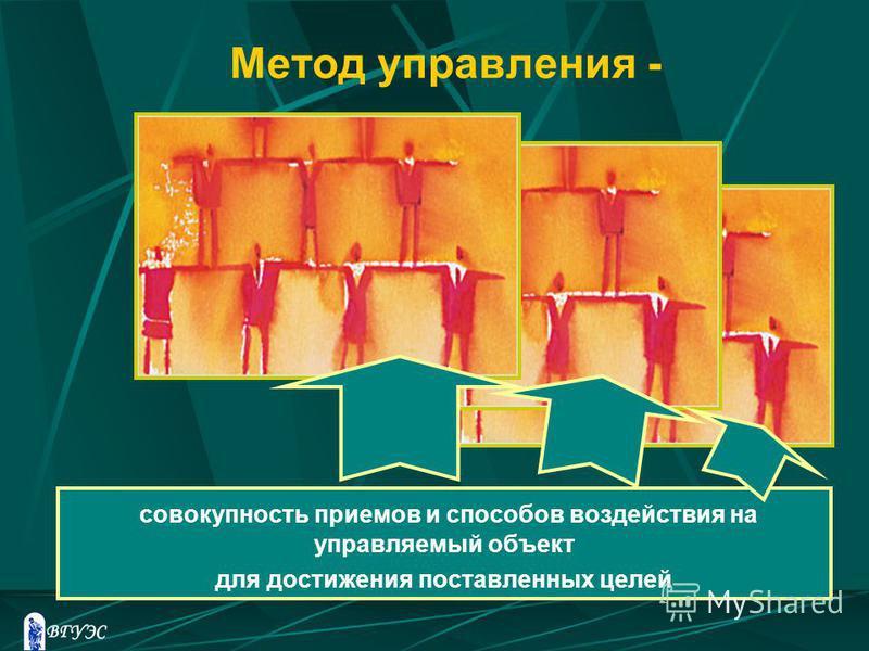 Метод управления - совокупность приемов и способов воздействия на управляемый объект для достижения поставленных целей
