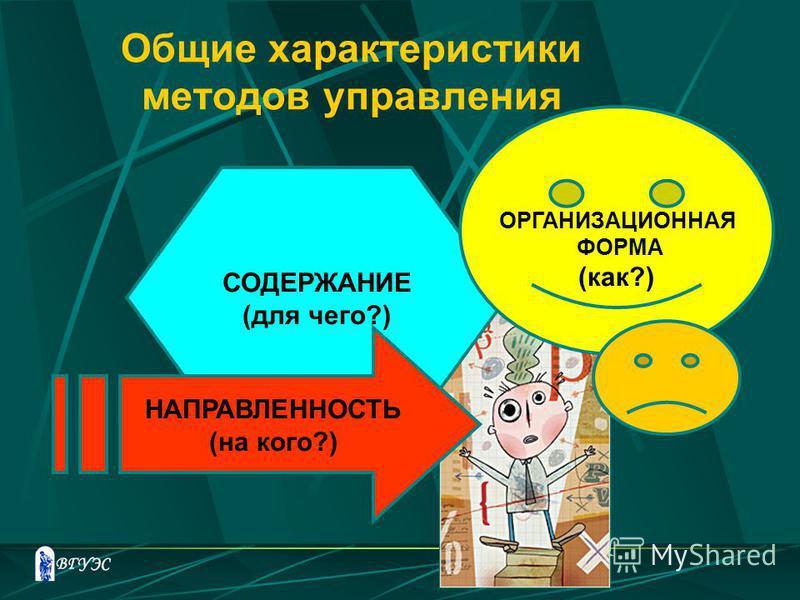 Общие характеристики методов управления СОДЕРЖАНИЕ (для чего?) НАПРАВЛЕННОСТЬ (на кого?) ОРГАНИЗАЦИОННАЯ ФОРМА (как?)