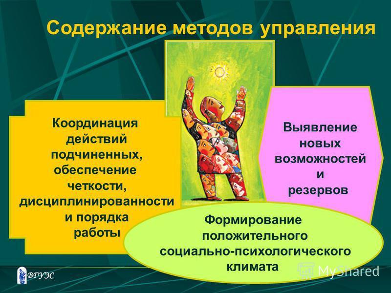 Координация действий подчиненных, обеспечение четкости, дисциплинированности и порядка работы Выявление новых возможностей и резервов Формирование положительного социально-психологического климата Содержание методов управления