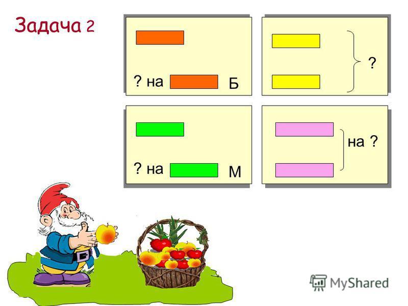 I способ 1) 40 – 5 = 35 (с.) – осталось. 2) 40 + 35 = 75 (с.) – всего в книге. Ответ: 75 страниц. II способ (40 – 5) + 40 = 75 (с.) – всего в книге. Ответ: 75 страниц.