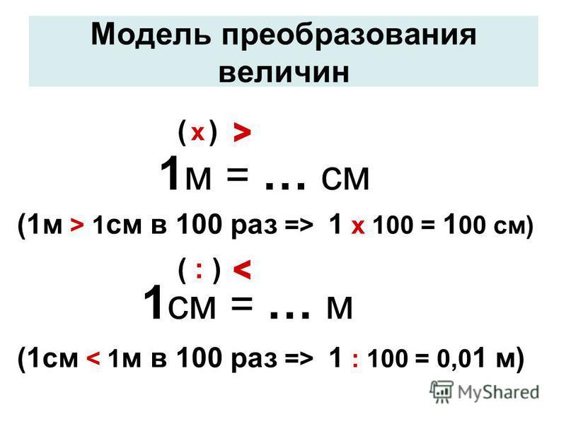 1 м = … см 1 см = … м ^ ^ ( : ) ( х )( х ) Модель преобразования величин (1 м > 1 см в 100 раз => 1 х 100 = 1 00 см) (1 см 1 : 100 = 0,0 1 м)