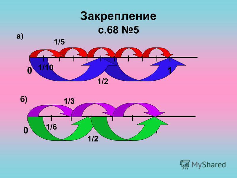 Закрепление с.68 5 010 1/5 1/2 1/10 01 1/3 1/6 б) а) 1/2