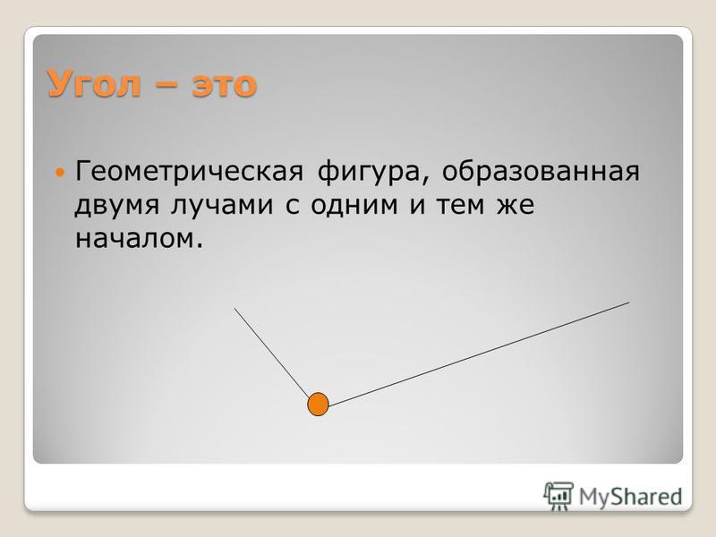 Угол – это Геометрическая фигура, образованная двумя лучами с одним и тем же началом.