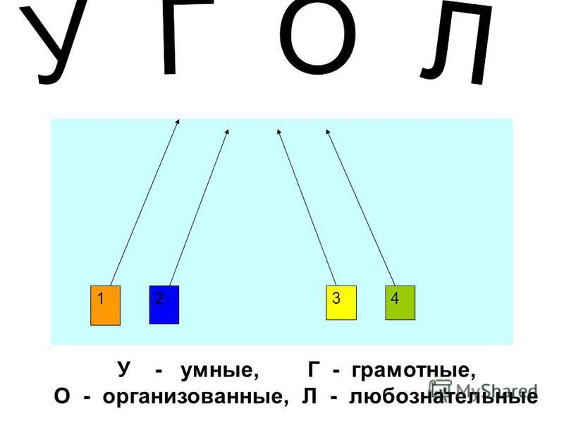 1 234 У - умные, Г - грамотные, О - организованные, Л - любознательные