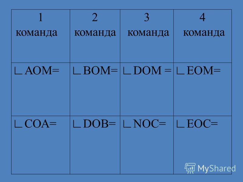 1 команда 2 команда 3 команда 4 команда АОМ=ВОМ=DOM =EOM= СОА=DОВ=NOC=EOC=