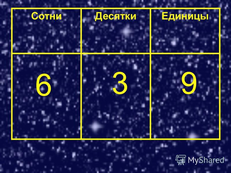 Сотни ДесяткиЕдиницы 6 39