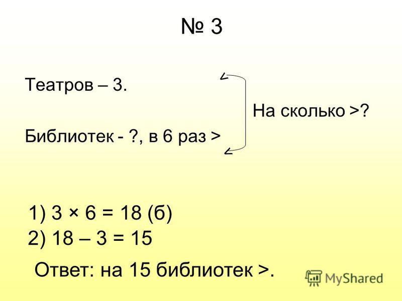 3 Театров – 3. На сколько >? Библиотек - ?, в 6 раз > > > 1) 3 × 6 = 18 (б) 2) 18 – 3 = 15 Ответ: на 15 библиотек >.