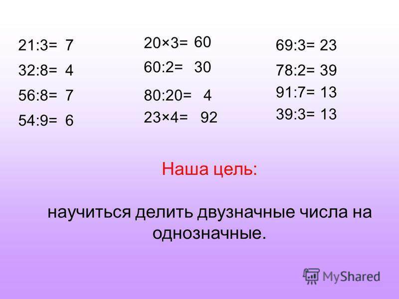 21:3= 32:8= 56:8= 54:9= 20×3= 60:2= 80:20= 23×4= 69:3= 78:2= 91:7= 39:3= 7 4 7 6 60 30 4 92 23 39 13 Наша цель: научиться делить двузначные числа на однозначные.