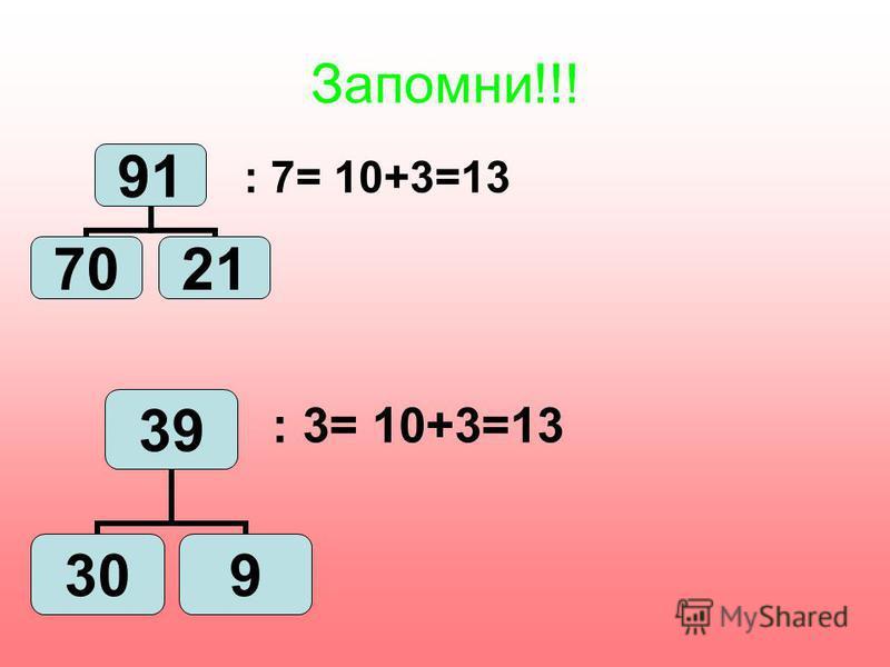 Запомни!!! 91 7021 : 7= 10+3=13 39 309 : 3= 10+3=13