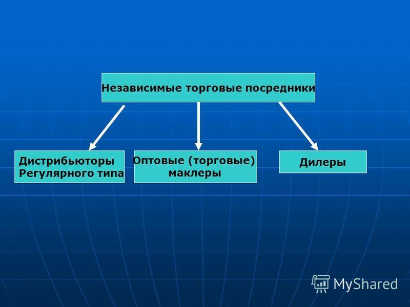 Независимые торговые посредники Дистрибьюторы Регулярного типа Оптовые (торговые) маклеры Дилеры