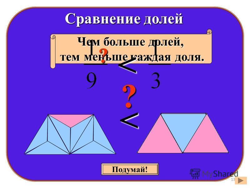 13 Дополни! Чем больше долей, тем каждая доля. меньше ? Сравнение долей Подумай! ? < <