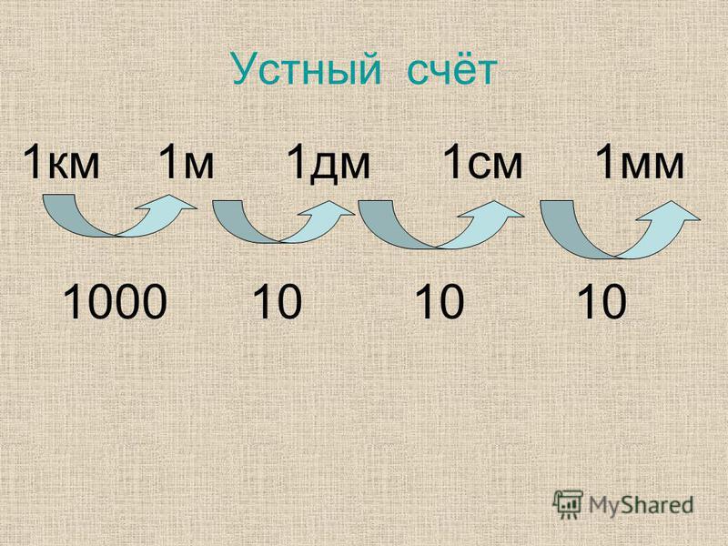Устный счёт 1 км 1 м 1 дм 1 см 1 мм 1000 10 10 10