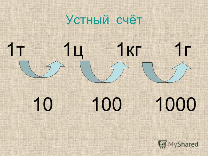 Устный счёт 1 т 1 ц 1 кг 1 г 10 100 1000