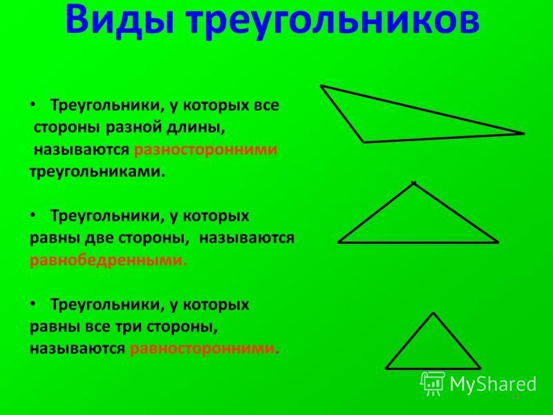 Виды треугольников Треугольники, у которых все стороны разной длины, называются разносторонними треугольниками. Треугольники, у которых равны две стороны, называются равнобедренными. Треугольники, у которых равны все три стороны, называются равностор