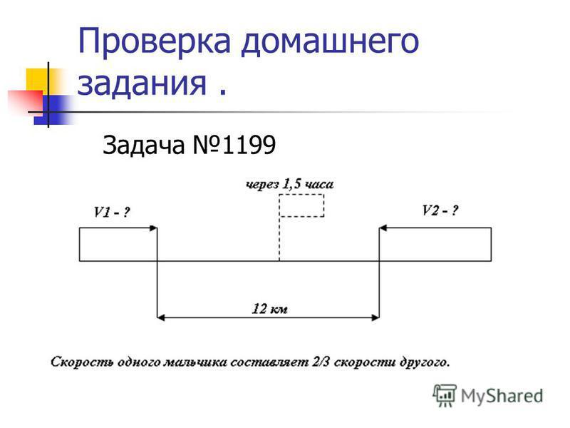 Проверка домашнего задания. Задача 1199