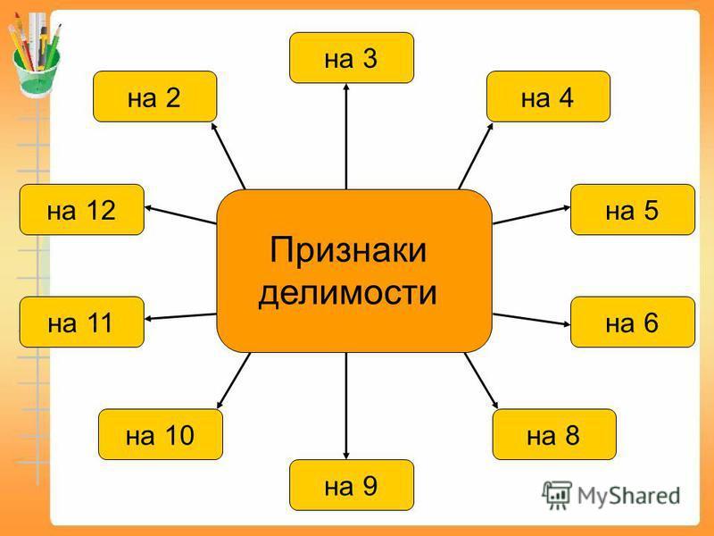 на 2 на 4 на 3 на 10 на 8 на 9 на 12 на 11 на 5 на 6 Признаки делимости
