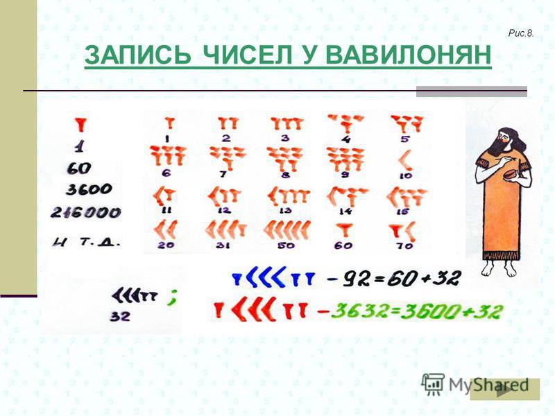 Рис.8. ЗАПИСЬ ЧИСЕЛ У ВАВИЛОНЯН