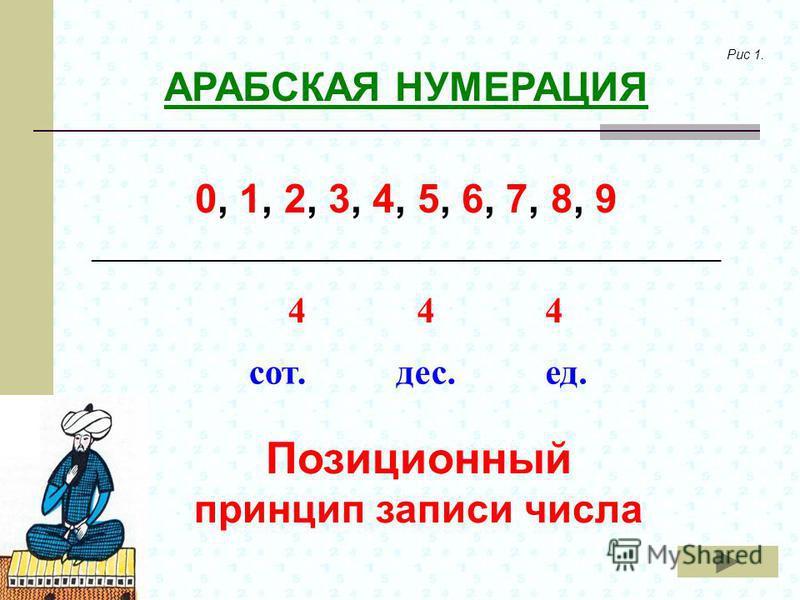 Рис 1. АРАБСКАЯ НУМЕРАЦИЯ 0, 1, 2, 3, 4, 5, 6, 7, 8, 9 _________________________________________________________ 444 сот.дес.ед. Позиционный принцип записи числа