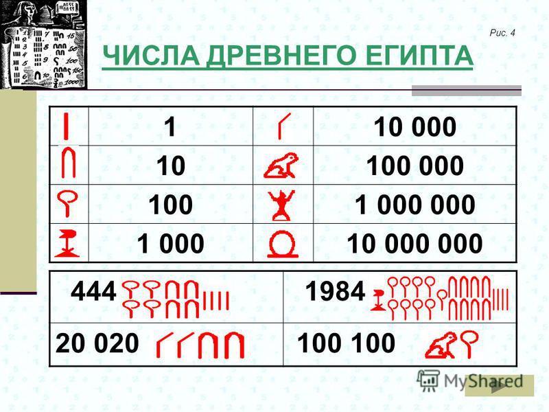 Рис. 4 ЧИСЛА ДРЕВНЕГО ЕГИПТА 110 000 10100 000 1001 000 000 1 00010 000 000 444 1984 20 020 100 100