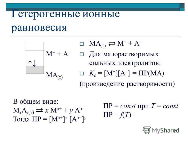 Гетерогенные ионные равновесия М + + А – МА (т) МА (т) М + + А – Для малорастворимых сильных электролитов: K с = [M + ][A – ] = ПР(МА) (произведение растворимости) В общем виде: М х А у(т) х М а+ + у А b– Тогда ПР = [M a+ ] x [A b– ] y ПР = const при