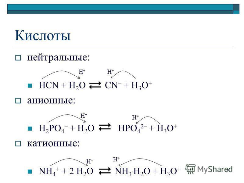 Кислоты нейтральные: HCN + H 2 O CN – + H 3 O + анионные: H 2 PO 4 – + H 2 O HPO 4 2– + H 3 O + катионные: NH 4 + + 2 H 2 O NH 3. H 2 O + H 3 O + H+H+ H+H+ H+H+ H+H+ H+H+ H+H+ 34