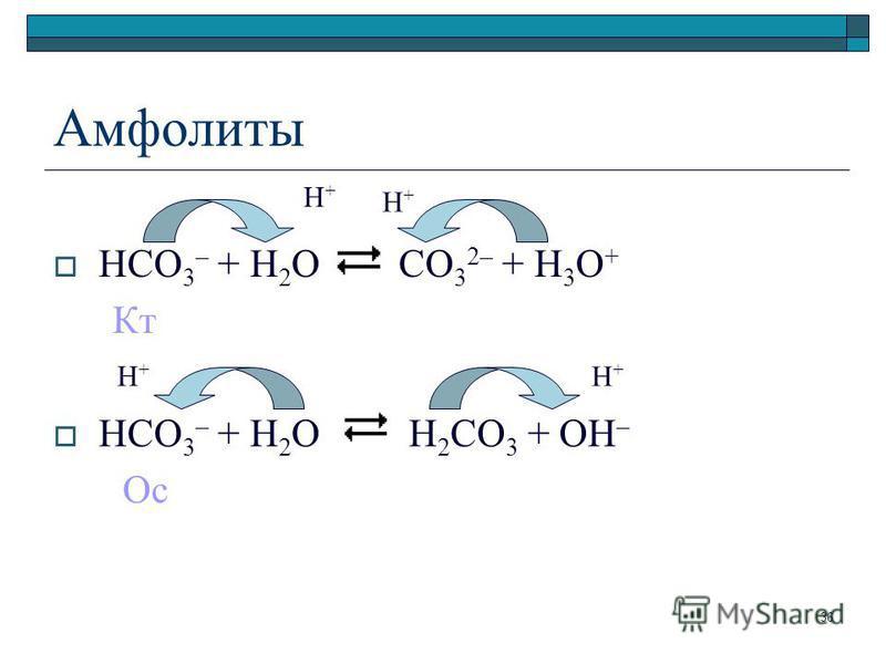 Амфолиты HCO 3 – + H 2 O CO 3 2– + H 3 O + Кт HCO 3 – + H 2 O H 2 CO 3 + OH – Ос Н+Н+ Н+Н+ Н+Н+ Н+Н+ 36