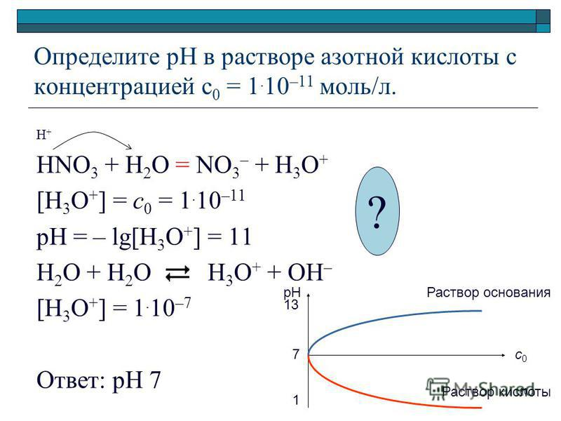 Определите рН в растворе азотной кислоты с концентрацией с 0 = 1. 10 –11 моль/л. HNO 3 + H 2 O = NO 3 – + H 3 O + [H 3 O + ] = c 0 = 1. 10 –11 pH = – lg[H 3 O + ] = 11 H 2 O + H 2 O H 3 O + + OH – [H 3 O + ] = 1. 10 –7 Ответ: рН 7 ? H+H+ рН с 0 с 0 Р