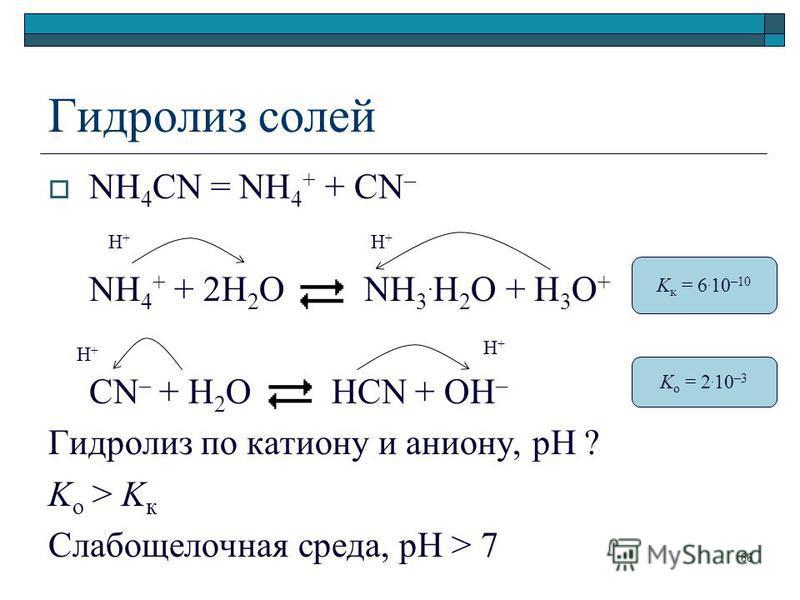 Гидролиз солей NH 4 CN = NH 4 + + CN – NH 4 + + 2H 2 O NH 3. H 2 O + H 3 O + CN – + H 2 O HCN + OH – Гидролиз по катиону и аниону, рН ? K o > K к Слабощелочная среда, pH > 7 K к = 6. 10 –10 K o = 2. 10 –3 H+H+ H+H+ H+H+ H+H+ 66
