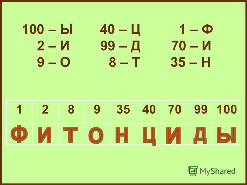 100 – Ы 40 – Ц 1 – Ф 2 – И 99 – Д 70 – И 9 – О 8 – Т 35 – Н 128935407099100