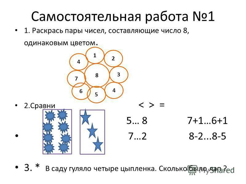 Самостоятельная работа 1 1. Раскрась пары чисел, составляющие число 8, одинаковым цветом. 2. Сравни = 5… 8 7+1…6+1 7…2 8-2...8-5 3. * В саду гуляло четыре цыпленка. Сколько было лап ? 1 4 7 8 2 4 3 5 6
