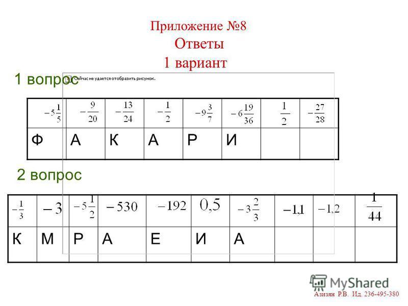 ФАКАРИ КМРАЕИА 1 вопрос 2 вопрос Приложение 8 Ответы 1 вариант Азизян Р.В. Ид. 236-495-380