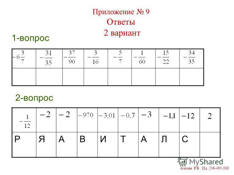 РЯАВИТАЛС 1-вопрос 2-вопрос Приложение 9 Ответы 2 вариант Азизян Р.В. Ид. 236-495-380