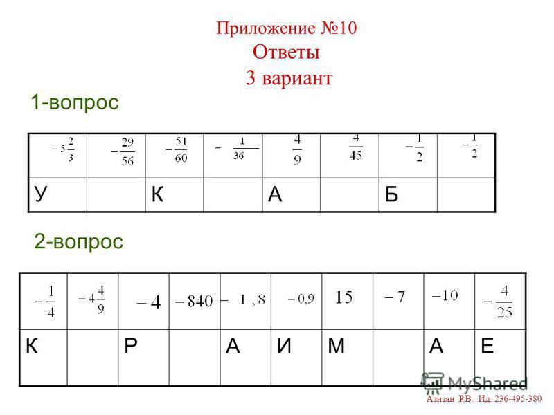 Приложение 10 Ответы 3 вариант УКАБ КРАИМАЕ 2-вопрос 1-вопрос Азизян Р.В. Ид. 236-495-380
