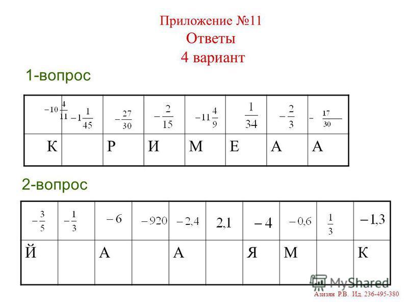 КРИМЕАА ЙААЯМК 2-вопрос 1-вопрос Приложение 11 Ответы 4 вариант Азизян Р.В. Ид. 236-495-380