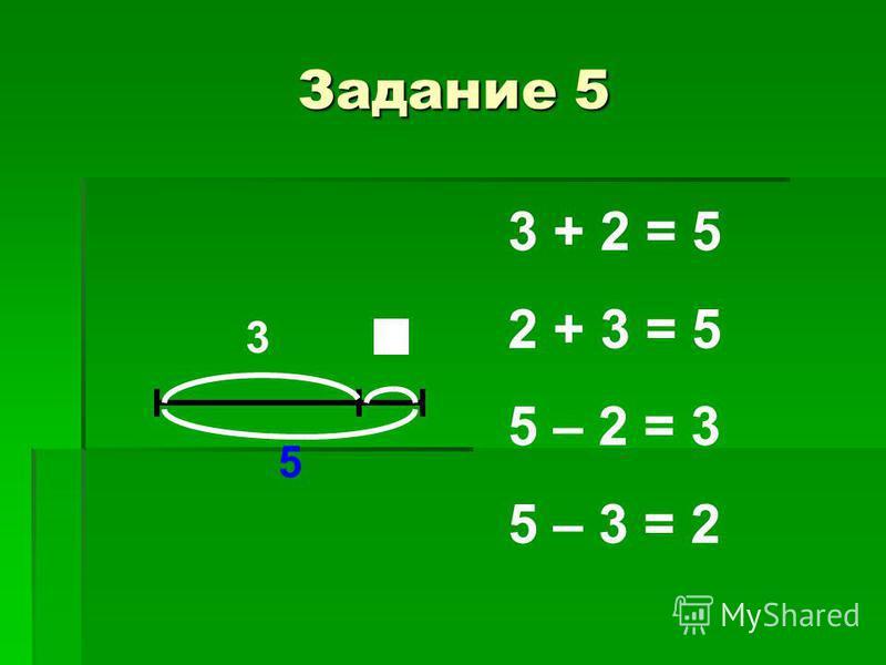 Задание 5 3 5 3 + 2 = 5 2 + 3 = 5 5 – 2 = 3 5 – 3 = 2