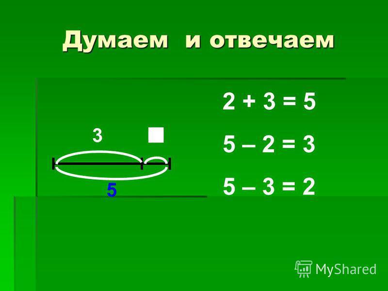 Думаем и отвечаем 3 5 2 + 3 = 5 5 – 2 = 3 5 – 3 = 2