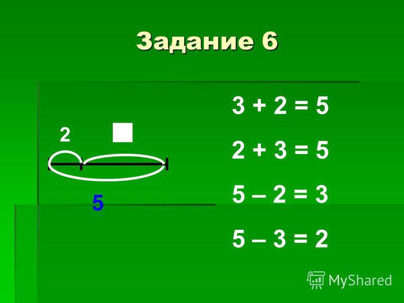 Задание 6 2 5 3 + 2 = 5 2 + 3 = 5 5 – 2 = 3 5 – 3 = 2