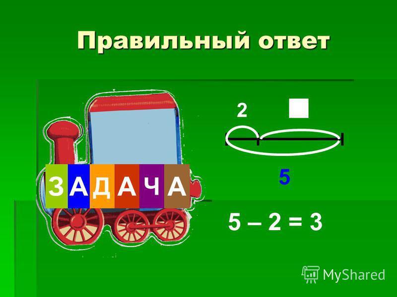 АА А Д АЗ Ч А Правильный ответ 2 5 5 – 2 = 3