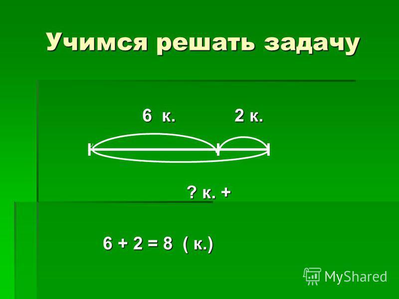 Учимся решать задачу 6 к. 2 к. 6 к. 2 к. ? к. + ? к. + 6 + 2 = 8 ( к.) 6 + 2 = 8 ( к.)