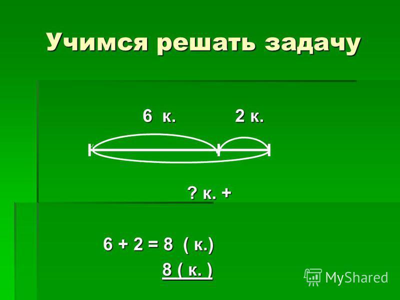 Учимся решать задачу 6 к. 2 к. 6 к. 2 к. ? к. + ? к. + 6 + 2 = 8 ( к.) 6 + 2 = 8 ( к.) 8 ( к. ) 8 ( к. )