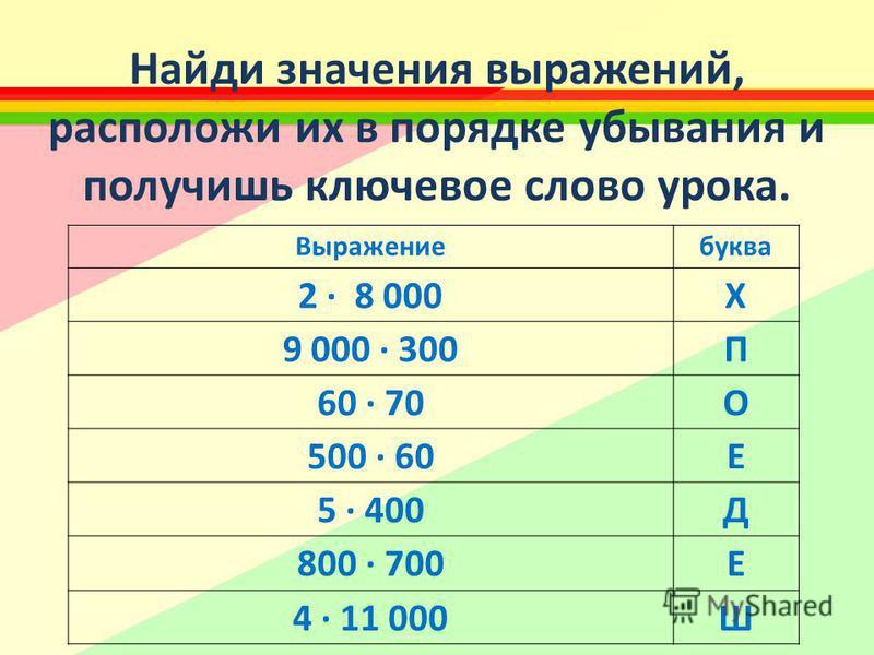 Опорная схема умножения круглых чисел «в строчку»: _____00 __0 = ____000 __00 ___0000 = _____000000