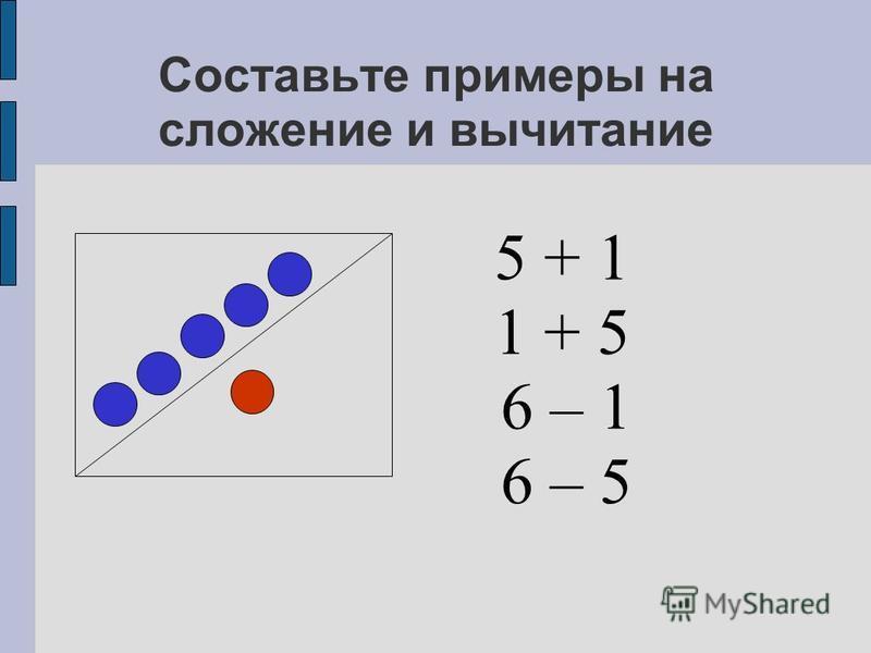 Составьте примеры на сложение и вычитание 5 + 1 6 – 5 1 + 5 6 – 1