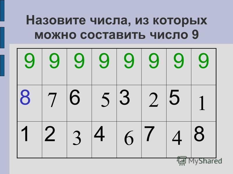 Назовите числа, из которых можно составить число 9 99999999 8635 12478 7 3 5 6 2 4 1