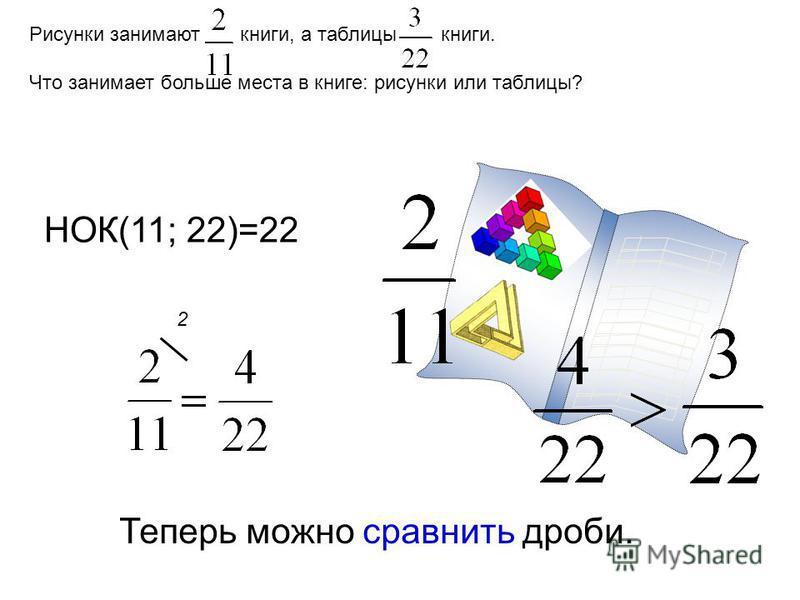 3 5 НОК(3; 5)=15 Теперь можно сравнить дроби, сложить или вычесть. > + –