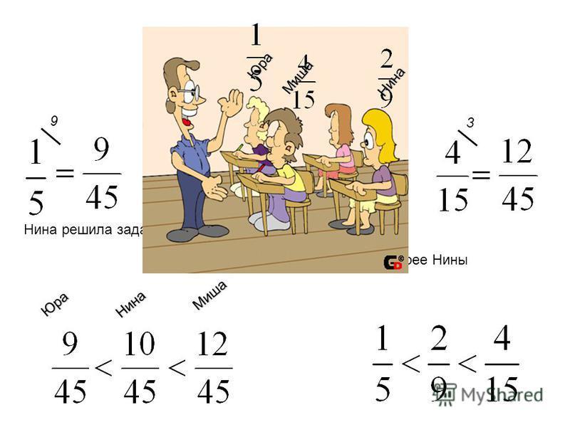 Миша, Юра и Нина решали в классе одну и ту же задачу. Один из них затратил на решение урока, другой урока, а третий урока. Какую часть урока затратил на решение каждый из них, если известно, что Нина решила задачу быстрее Миши, а Юра быстрее Нины?