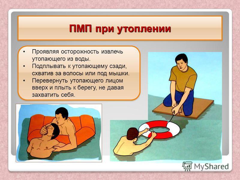 ПМП при утоплении Проявляя осторожность извлечь утопающего из воды. Подплывать к утопающему сзади, схватив за волосы или под мышки. Перевернуть утопающего лицом вверх и плыть к берегу, не давая захватить себя. Проявляя осторожность извлечь утопающего