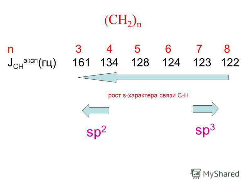 ( CH 2 ) n n 3 4 5 6 7 8 J CH эксп (гц) 161 134 128 124 123 122 рост s-характера связи С-Н sp 2 sp 3